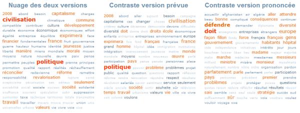 Nuages de mots des deux versions du discours de conférence de presse de Sarkozy